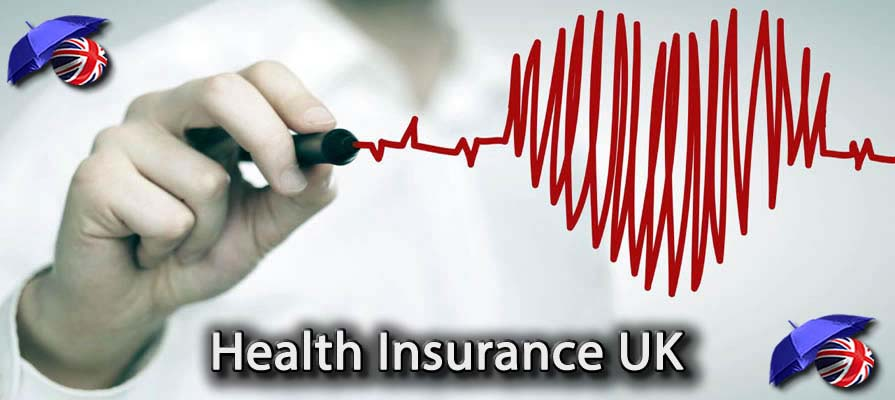 Best Health Insurance Image